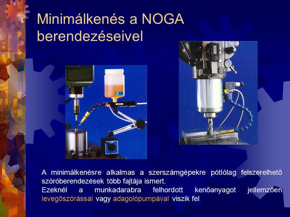 Minimálkenés a NOGA berendezéseivel A minimálkenésre alkalmas a szerszámgépekre pótlólag felszerelhető szóróberendezések több fajtája ismert. Ezeknél