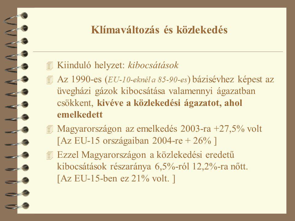 Klímaváltozás és közlekedés 4 Kiinduló helyzet: kibocsátások 4 Az 1990-es ( EU-10-eknél a 85-90-es ) bázisévhez képest az üvegházi gázok kibocsátása v