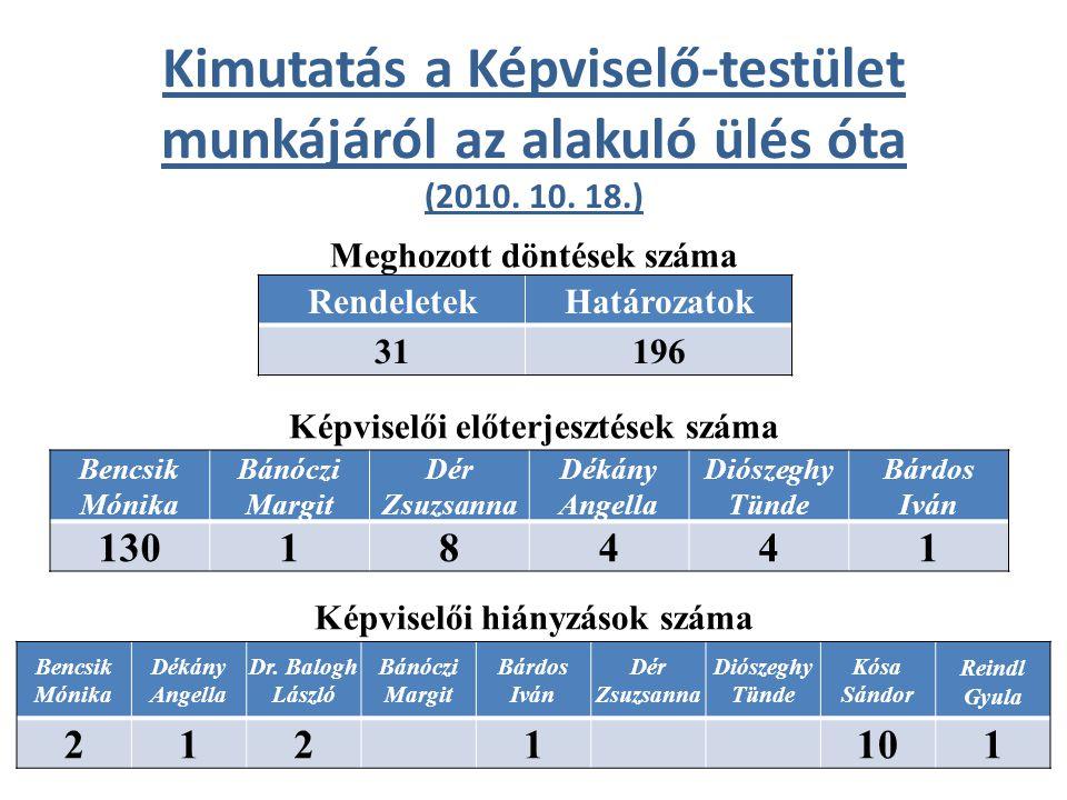 Kimutatás a Képviselő-testület munkájáról az alakuló ülés óta (2010.