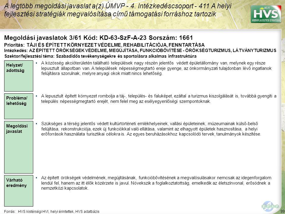 99 Forrás:HVS kistérségi HVI, helyi érintettek, HVS adatbázis Megoldási javaslatok 3/61 Kód: KD-63-SzF-A-23 Sorszám: 1661 A legtöbb megoldási javaslat