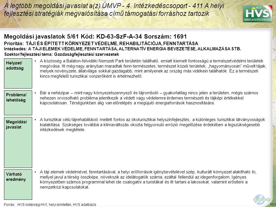 103 Forrás:HVS kistérségi HVI, helyi érintettek, HVS adatbázis Megoldási javaslatok 5/61 Kód: KD-63-SzF-A-34 Sorszám: 1691 A legtöbb megoldási javasla
