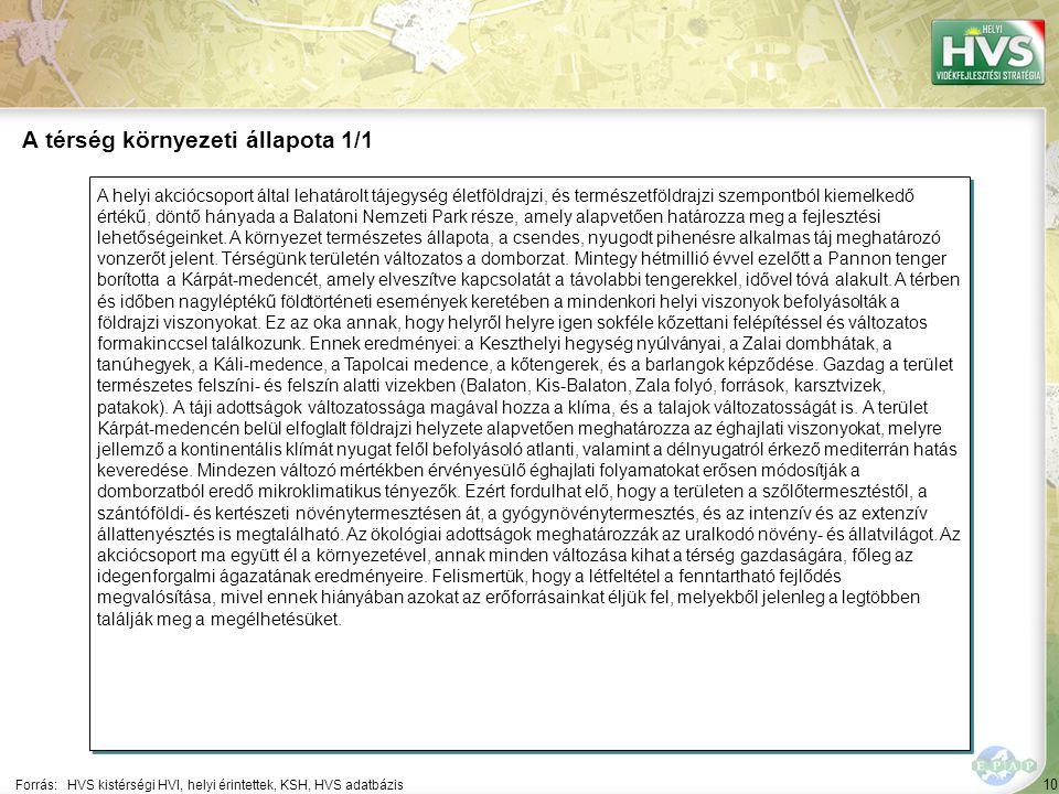 10 A helyi akciócsoport által lehatárolt tájegység életföldrajzi, és természetföldrajzi szempontból kiemelkedő értékű, döntő hányada a Balatoni Nemzet
