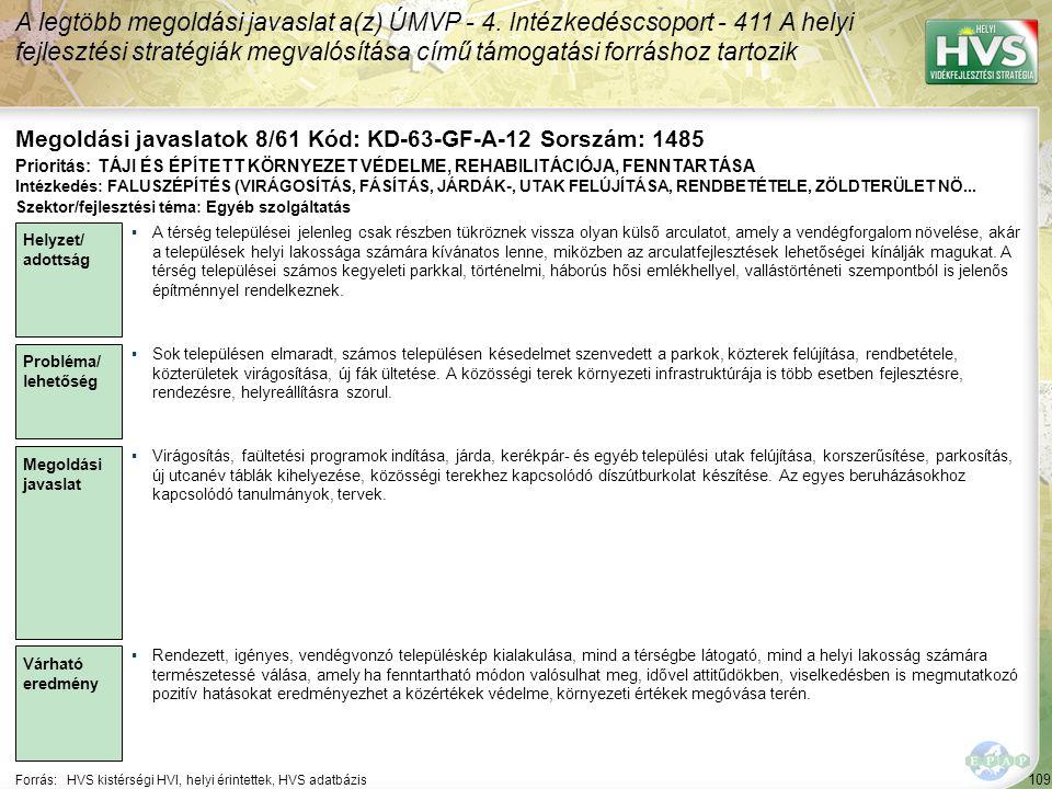 109 Forrás:HVS kistérségi HVI, helyi érintettek, HVS adatbázis Megoldási javaslatok 8/61 Kód: KD-63-GF-A-12 Sorszám: 1485 A legtöbb megoldási javaslat