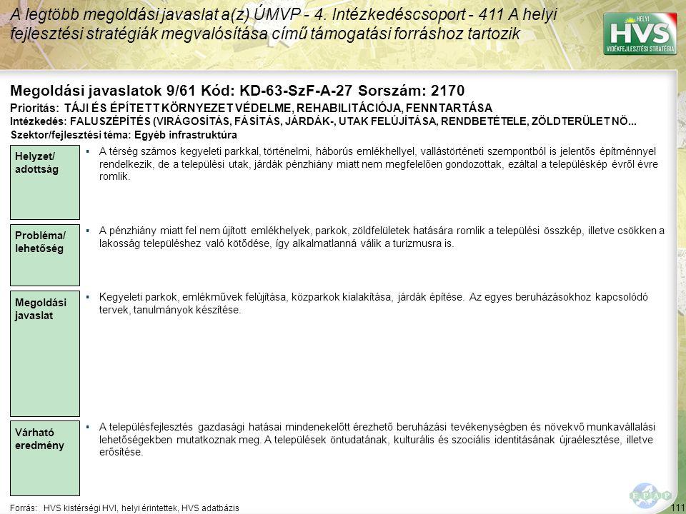 111 Forrás:HVS kistérségi HVI, helyi érintettek, HVS adatbázis Megoldási javaslatok 9/61 Kód: KD-63-SzF-A-27 Sorszám: 2170 A legtöbb megoldási javasla