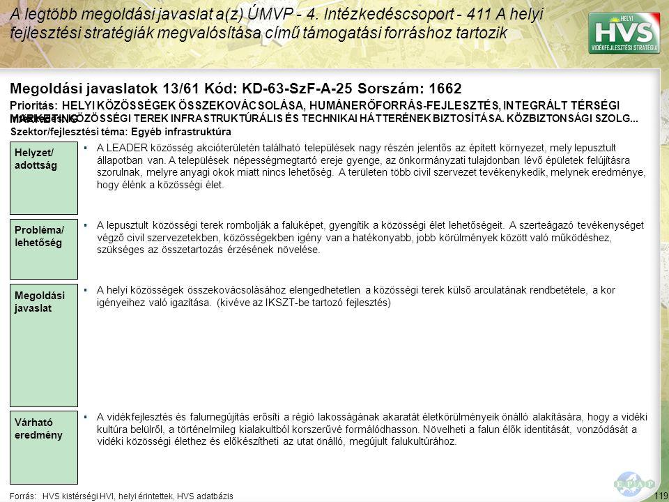119 Forrás:HVS kistérségi HVI, helyi érintettek, HVS adatbázis Megoldási javaslatok 13/61 Kód: KD-63-SzF-A-25 Sorszám: 1662 A legtöbb megoldási javasl