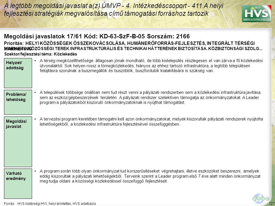 127 Forrás:HVS kistérségi HVI, helyi érintettek, HVS adatbázis Megoldási javaslatok 17/61 Kód: KD-63-SzF-B-05 Sorszám: 2166 A legtöbb megoldási javasl