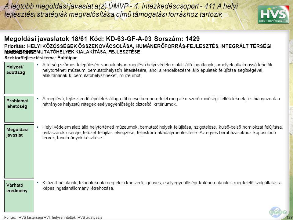 129 Forrás:HVS kistérségi HVI, helyi érintettek, HVS adatbázis Megoldási javaslatok 18/61 Kód: KD-63-GF-A-03 Sorszám: 1429 A legtöbb megoldási javasla