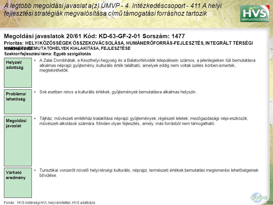 133 Forrás:HVS kistérségi HVI, helyi érintettek, HVS adatbázis Megoldási javaslatok 20/61 Kód: KD-63-GF-2-01 Sorszám: 1477 A legtöbb megoldási javasla