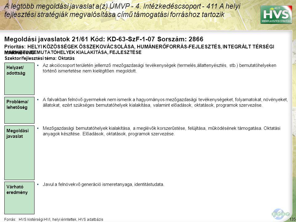 135 Forrás:HVS kistérségi HVI, helyi érintettek, HVS adatbázis Megoldási javaslatok 21/61 Kód: KD-63-SzF-1-07 Sorszám: 2866 A legtöbb megoldási javasl
