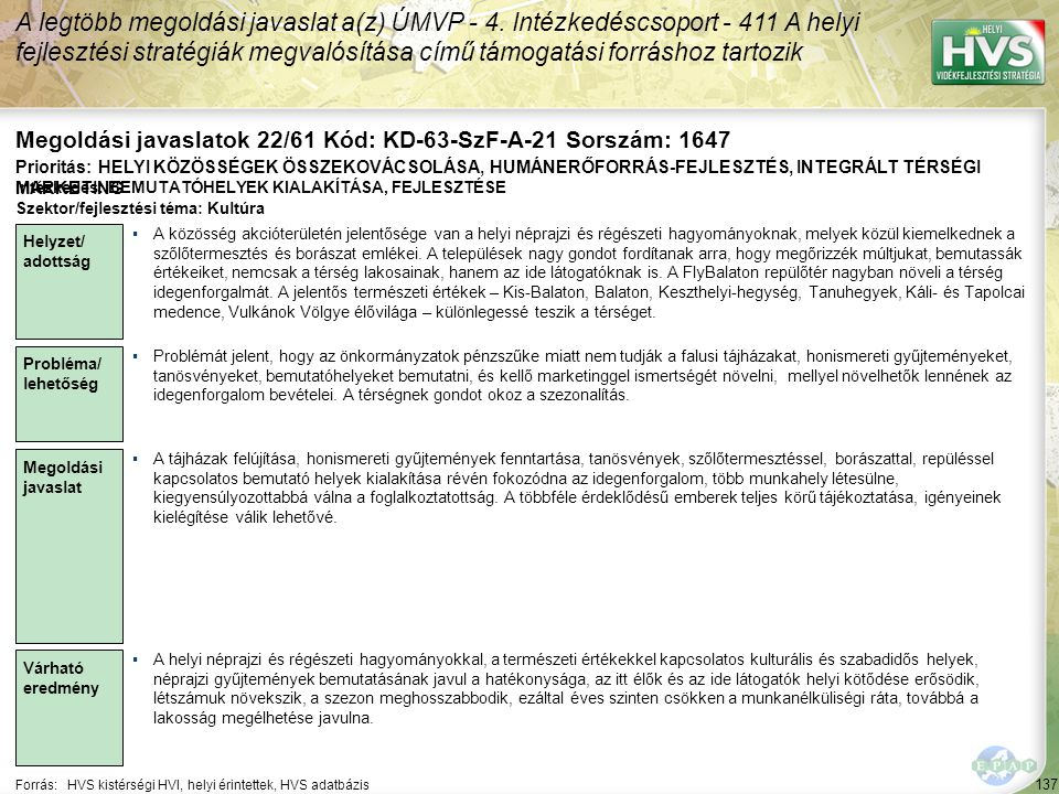 137 Forrás:HVS kistérségi HVI, helyi érintettek, HVS adatbázis Megoldási javaslatok 22/61 Kód: KD-63-SzF-A-21 Sorszám: 1647 A legtöbb megoldási javasl