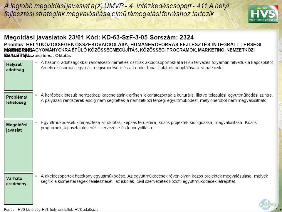 139 Forrás:HVS kistérségi HVI, helyi érintettek, HVS adatbázis Megoldási javaslatok 23/61 Kód: KD-63-SzF-3-05 Sorszám: 2324 A legtöbb megoldási javasl