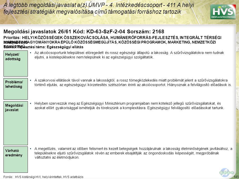 145 Forrás:HVS kistérségi HVI, helyi érintettek, HVS adatbázis Megoldási javaslatok 26/61 Kód: KD-63-SzF-2-04 Sorszám: 2168 A legtöbb megoldási javasl