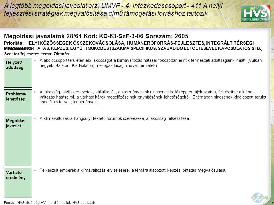 149 Forrás:HVS kistérségi HVI, helyi érintettek, HVS adatbázis Megoldási javaslatok 28/61 Kód: KD-63-SzF-3-06 Sorszám: 2605 A legtöbb megoldási javasl