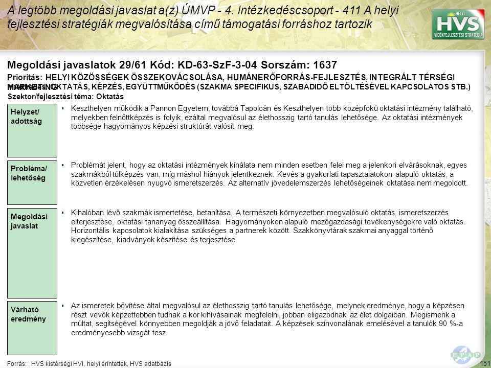 151 Forrás:HVS kistérségi HVI, helyi érintettek, HVS adatbázis Megoldási javaslatok 29/61 Kód: KD-63-SzF-3-04 Sorszám: 1637 A legtöbb megoldási javasl