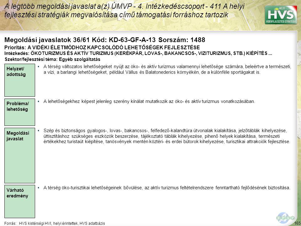 165 Forrás:HVS kistérségi HVI, helyi érintettek, HVS adatbázis Megoldási javaslatok 36/61 Kód: KD-63-GF-A-13 Sorszám: 1488 A legtöbb megoldási javasla