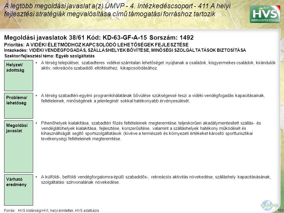 169 Forrás:HVS kistérségi HVI, helyi érintettek, HVS adatbázis Megoldási javaslatok 38/61 Kód: KD-63-GF-A-15 Sorszám: 1492 A legtöbb megoldási javasla