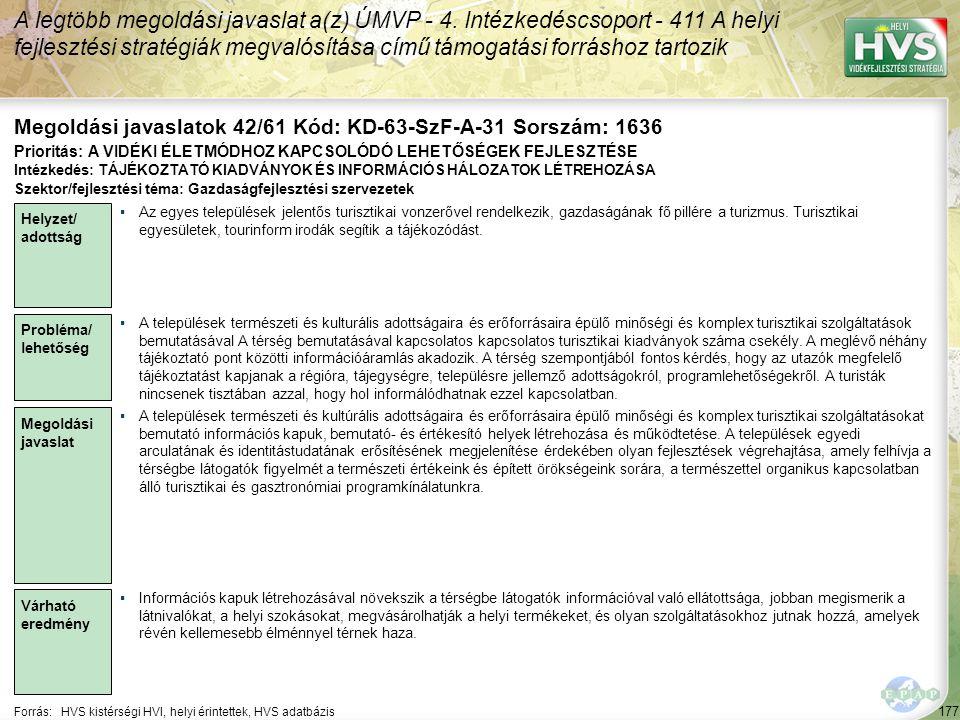 177 Forrás:HVS kistérségi HVI, helyi érintettek, HVS adatbázis Megoldási javaslatok 42/61 Kód: KD-63-SzF-A-31 Sorszám: 1636 A legtöbb megoldási javasl