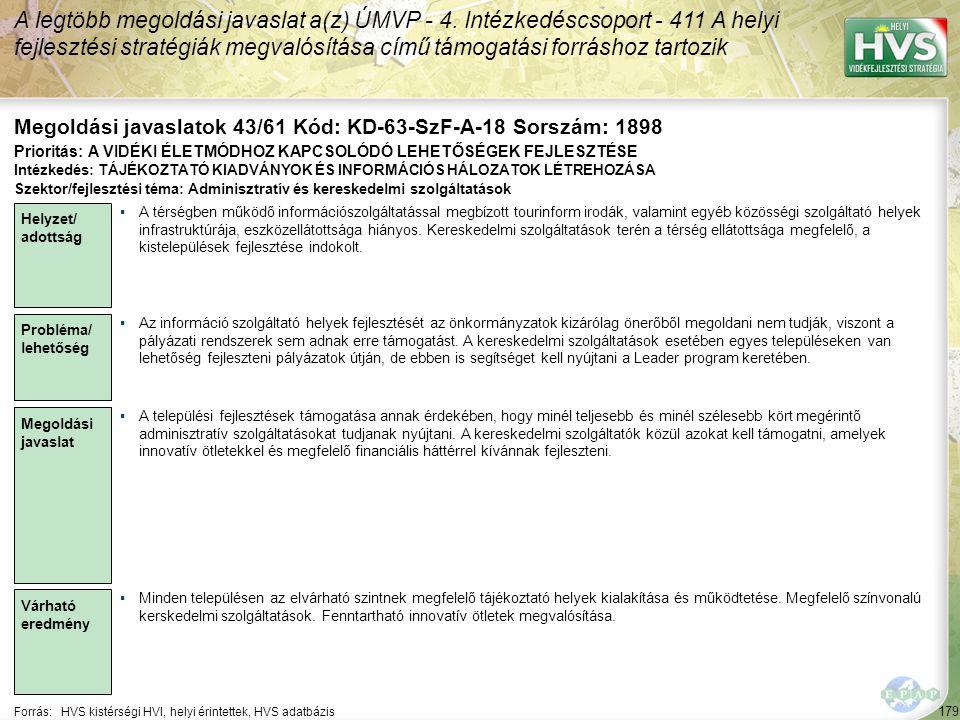 179 Forrás:HVS kistérségi HVI, helyi érintettek, HVS adatbázis Megoldási javaslatok 43/61 Kód: KD-63-SzF-A-18 Sorszám: 1898 A legtöbb megoldási javasl