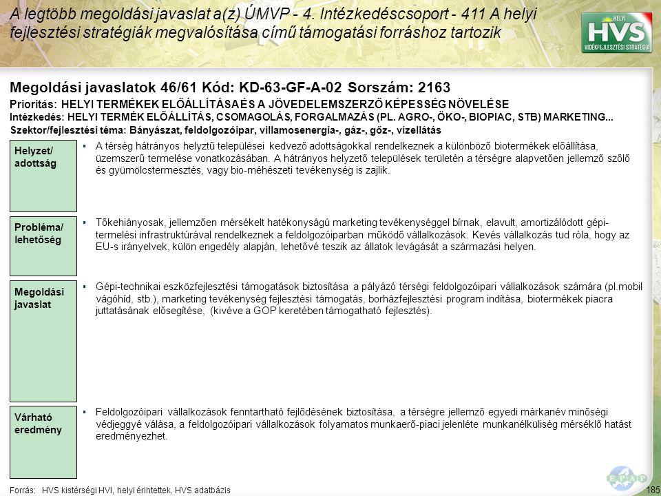 185 Forrás:HVS kistérségi HVI, helyi érintettek, HVS adatbázis Megoldási javaslatok 46/61 Kód: KD-63-GF-A-02 Sorszám: 2163 A legtöbb megoldási javasla
