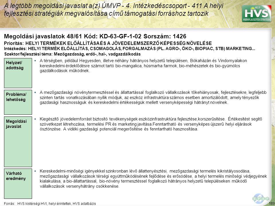 189 Forrás:HVS kistérségi HVI, helyi érintettek, HVS adatbázis Megoldási javaslatok 48/61 Kód: KD-63-GF-1-02 Sorszám: 1426 A legtöbb megoldási javasla