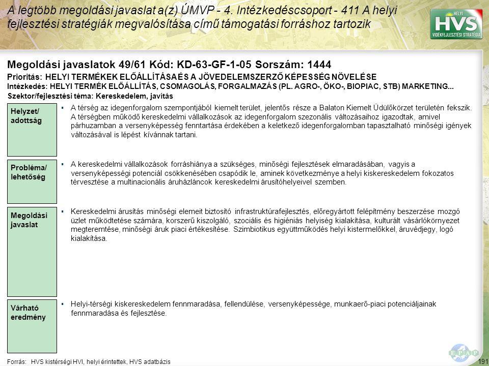 191 Forrás:HVS kistérségi HVI, helyi érintettek, HVS adatbázis Megoldási javaslatok 49/61 Kód: KD-63-GF-1-05 Sorszám: 1444 A legtöbb megoldási javasla