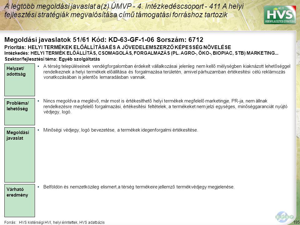 195 Forrás:HVS kistérségi HVI, helyi érintettek, HVS adatbázis Megoldási javaslatok 51/61 Kód: KD-63-GF-1-06 Sorszám: 6712 A legtöbb megoldási javasla