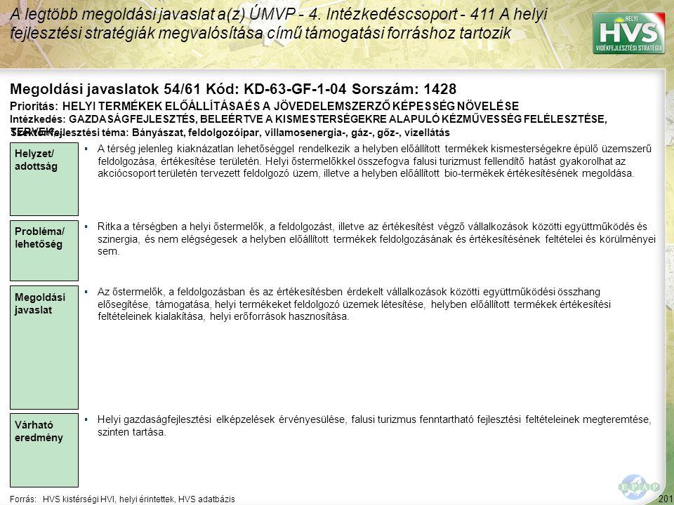201 Forrás:HVS kistérségi HVI, helyi érintettek, HVS adatbázis Megoldási javaslatok 54/61 Kód: KD-63-GF-1-04 Sorszám: 1428 A legtöbb megoldási javasla