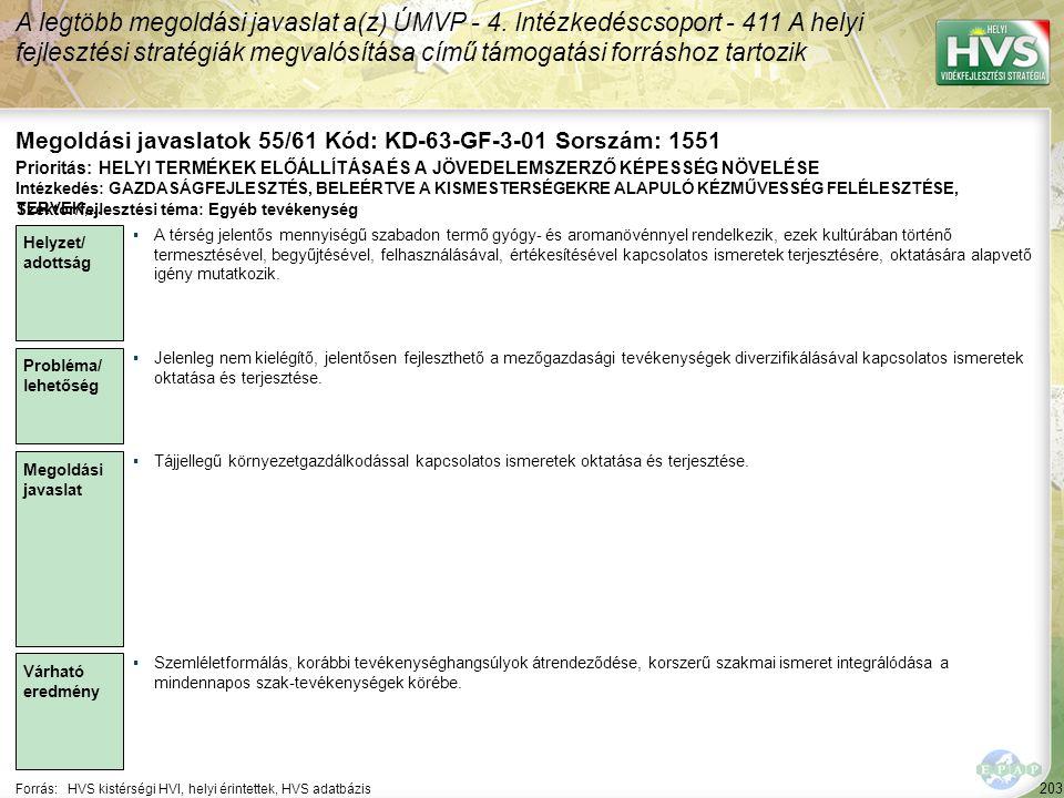 203 Forrás:HVS kistérségi HVI, helyi érintettek, HVS adatbázis Megoldási javaslatok 55/61 Kód: KD-63-GF-3-01 Sorszám: 1551 A legtöbb megoldási javasla