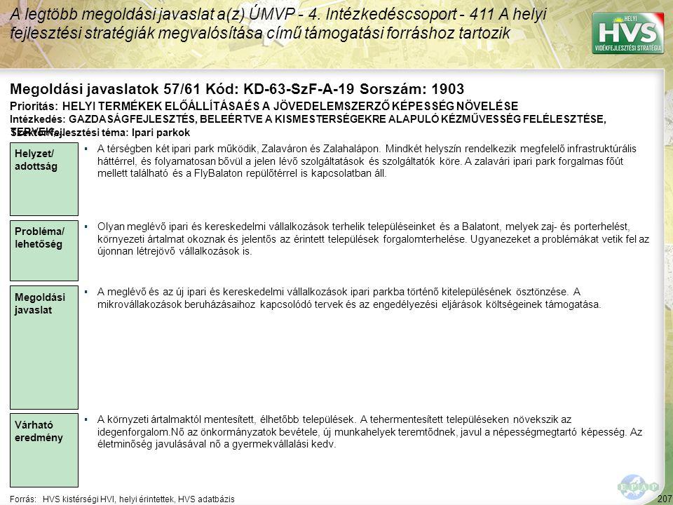 207 Forrás:HVS kistérségi HVI, helyi érintettek, HVS adatbázis Megoldási javaslatok 57/61 Kód: KD-63-SzF-A-19 Sorszám: 1903 A legtöbb megoldási javasl