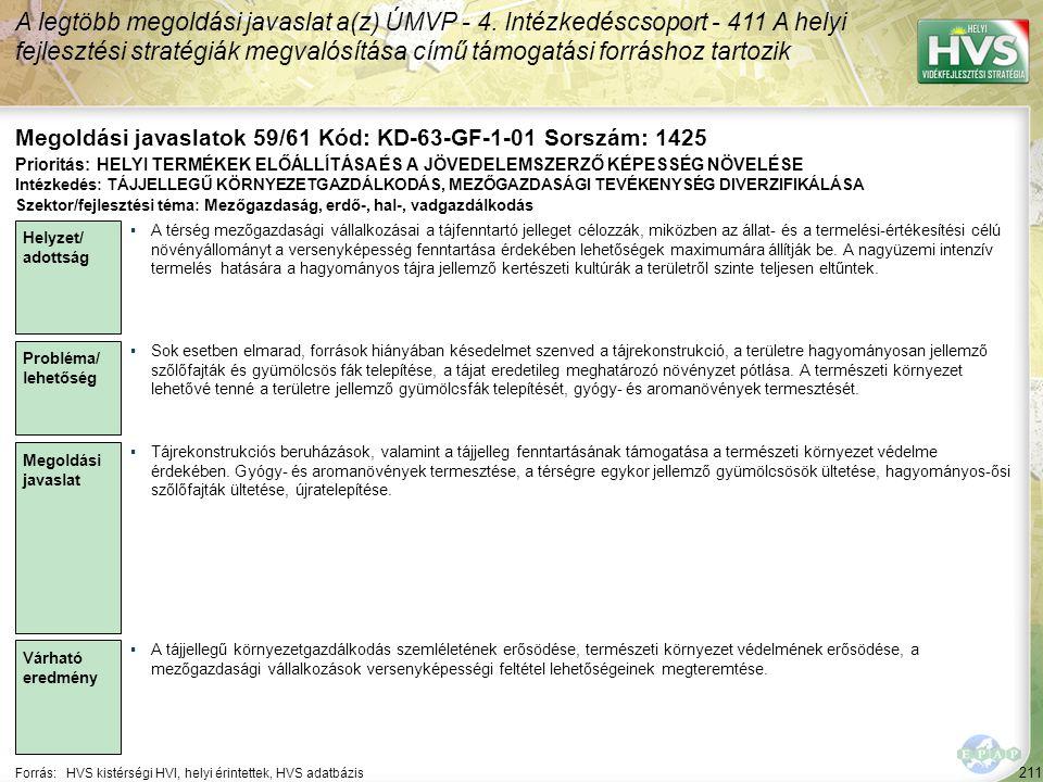 211 Forrás:HVS kistérségi HVI, helyi érintettek, HVS adatbázis Megoldási javaslatok 59/61 Kód: KD-63-GF-1-01 Sorszám: 1425 A legtöbb megoldási javasla