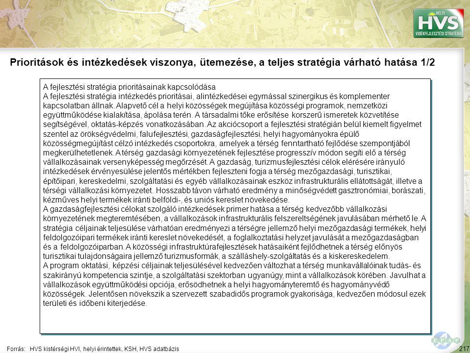 217 A fejlesztési stratégia prioritásainak kapcsolódása A fejlesztési stratégia intézkedés prioritásai, alintézkedései egymással szinergikus és komple