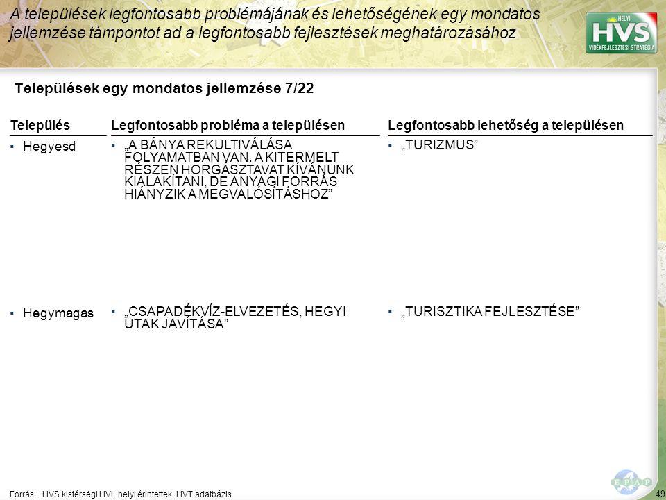 49 Települések egy mondatos jellemzése 7/22 A települések legfontosabb problémájának és lehetőségének egy mondatos jellemzése támpontot ad a legfontos