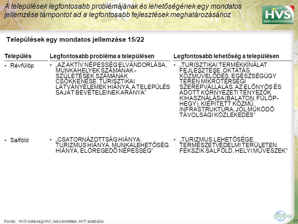 57 Települések egy mondatos jellemzése 15/22 A települések legfontosabb problémájának és lehetőségének egy mondatos jellemzése támpontot ad a legfonto