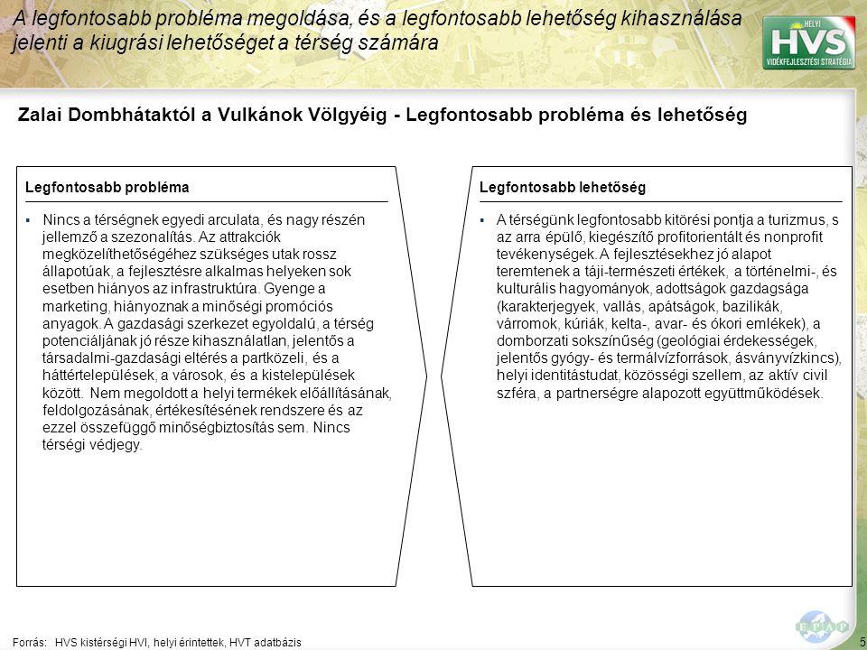 5 Zalai Dombhátaktól a Vulkánok Völgyéig - Legfontosabb probléma és lehetőség A legfontosabb probléma megoldása, és a legfontosabb lehetőség kihasznál