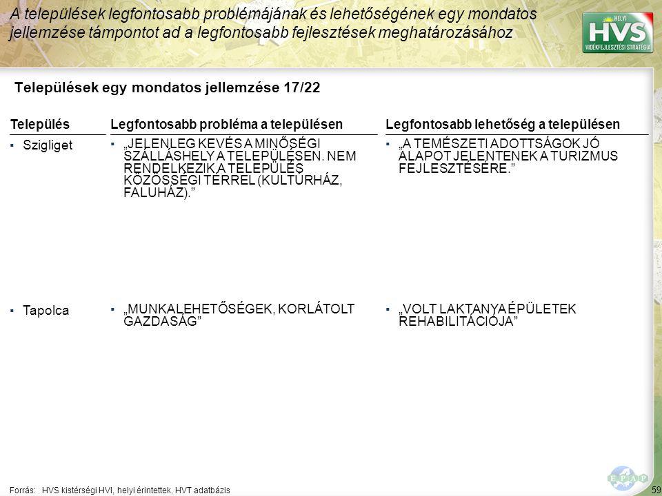 59 Települések egy mondatos jellemzése 17/22 A települések legfontosabb problémájának és lehetőségének egy mondatos jellemzése támpontot ad a legfonto