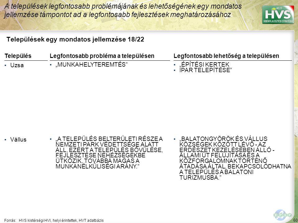 60 Települések egy mondatos jellemzése 18/22 A települések legfontosabb problémájának és lehetőségének egy mondatos jellemzése támpontot ad a legfonto