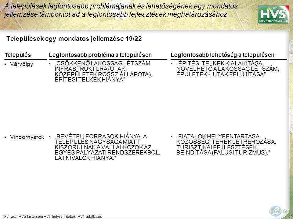 61 Települések egy mondatos jellemzése 19/22 A települések legfontosabb problémájának és lehetőségének egy mondatos jellemzése támpontot ad a legfonto