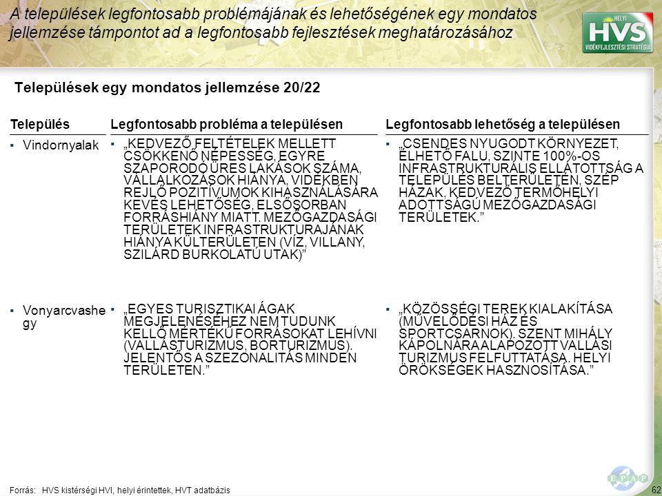 62 Települések egy mondatos jellemzése 20/22 A települések legfontosabb problémájának és lehetőségének egy mondatos jellemzése támpontot ad a legfonto