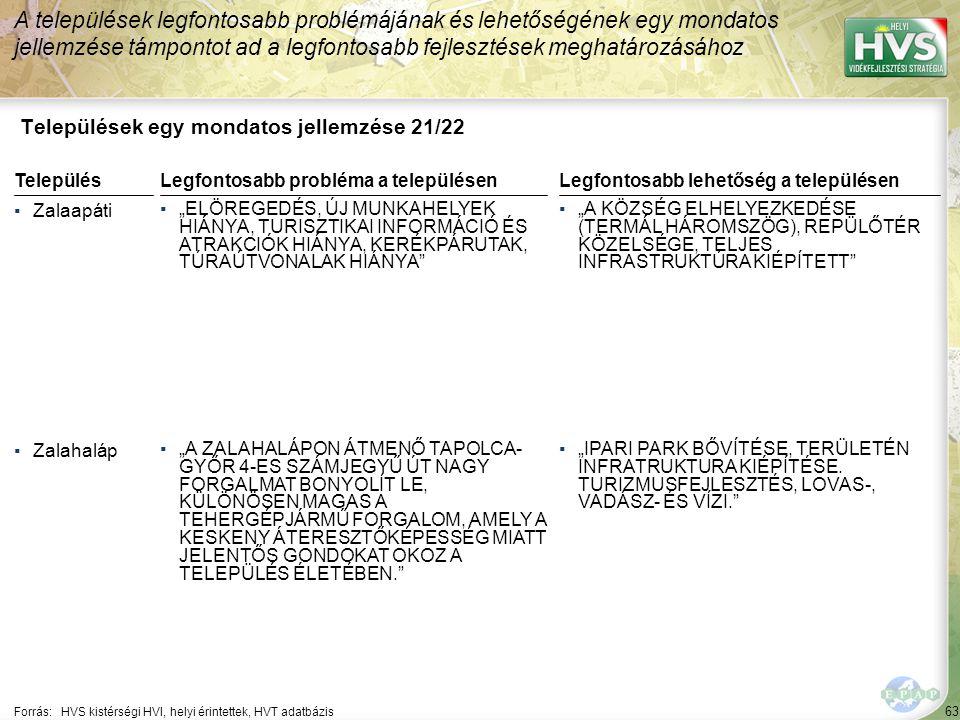 63 Települések egy mondatos jellemzése 21/22 A települések legfontosabb problémájának és lehetőségének egy mondatos jellemzése támpontot ad a legfonto