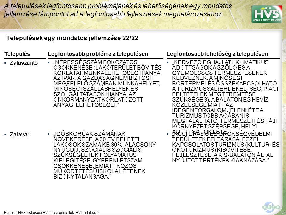 64 Települések egy mondatos jellemzése 22/22 A települések legfontosabb problémájának és lehetőségének egy mondatos jellemzése támpontot ad a legfonto