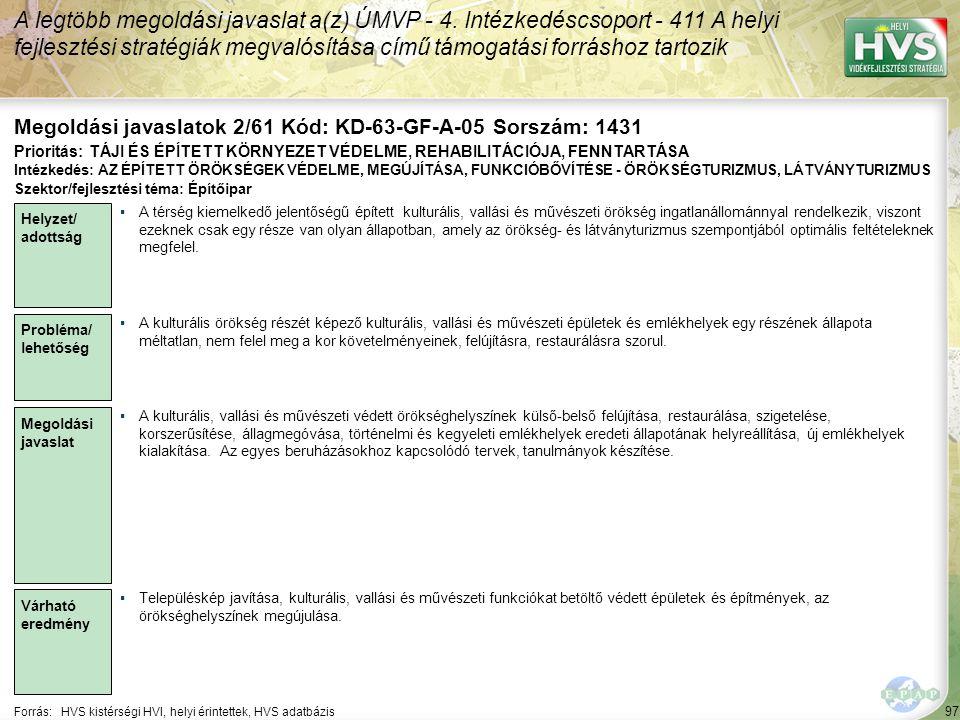 97 Forrás:HVS kistérségi HVI, helyi érintettek, HVS adatbázis Megoldási javaslatok 2/61 Kód: KD-63-GF-A-05 Sorszám: 1431 A legtöbb megoldási javaslat
