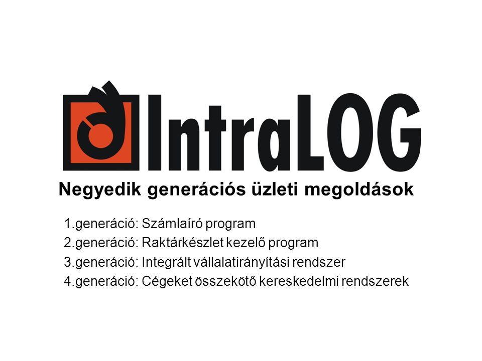 Negyedik generációs üzleti megoldások 1.generáció: Számlaíró program 2.generáció: Raktárkészlet kezelő program 3.generáció: Integrált vállalatirányítá