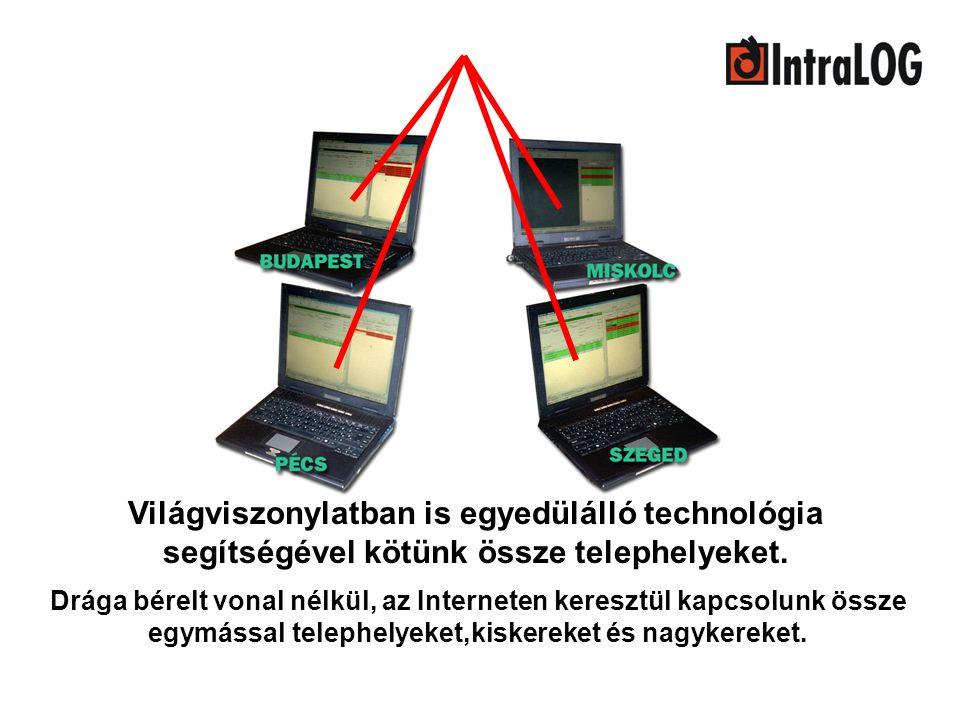 Világviszonylatban is egyedülálló technológia segítségével kötünk össze telephelyeket. Drága bérelt vonal nélkül, az Interneten keresztül kapcsolunk ö