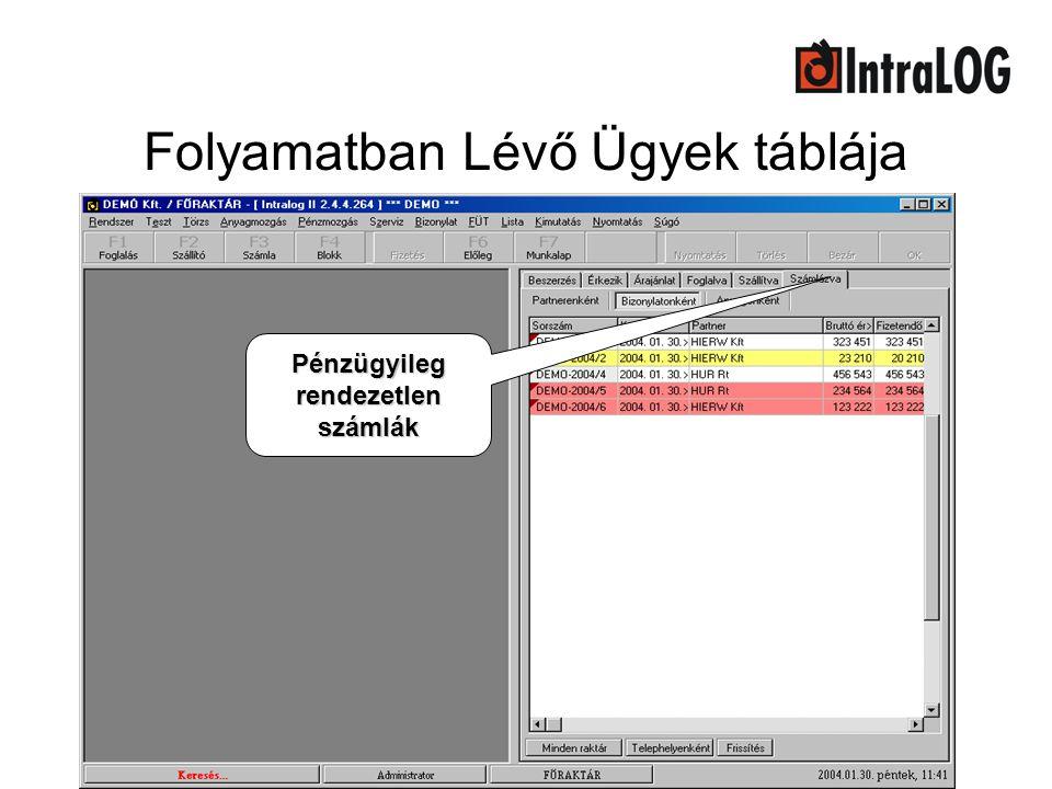 FEJLESZTÉSI IRÁNYOK - Azonnal könyvelődik / Jóváhagyás után (problémás esetek) - Távkönyvelés - Mobil eszközök - Beszéd átvitel - SQL szerver függetlenség (pl.:ORACLE)