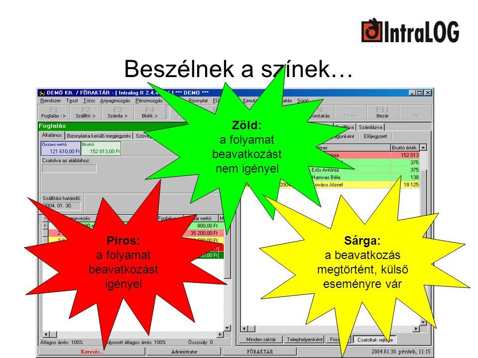 Beszélnek a színek… Zöld: a folyamat beavatkozást nem igényel Piros: a folyamat beavatkozást igényel Sárga: a beavatkozás megtörtént, külső eseményre