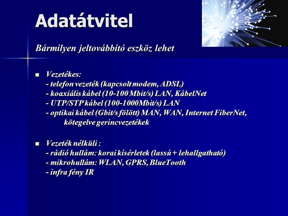 Adatátvitel Bármilyen jeltovábbító eszköz lehet  Vezetékes: - telefon vezeték (kapcsolt modem, ADSL) - koaxiális kábel (10-100 Mbit/s) LAN, KábelNet