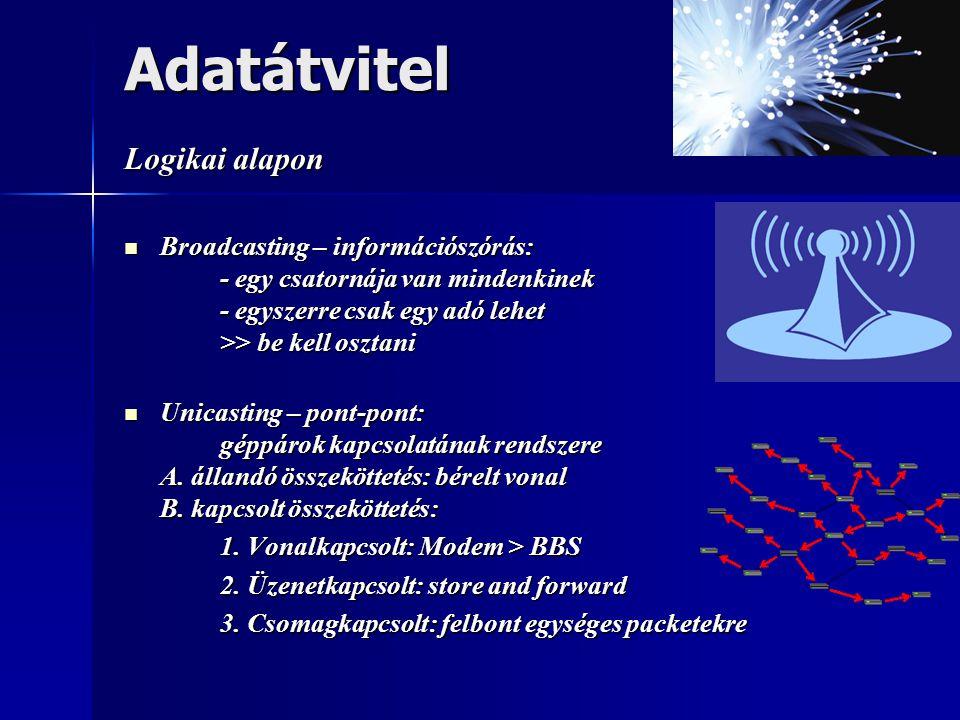 Adatátvitel Logikai alapon  Broadcasting – információszórás: - egy csatornája van mindenkinek - egyszerre csak egy adó lehet >> be kell osztani  Uni
