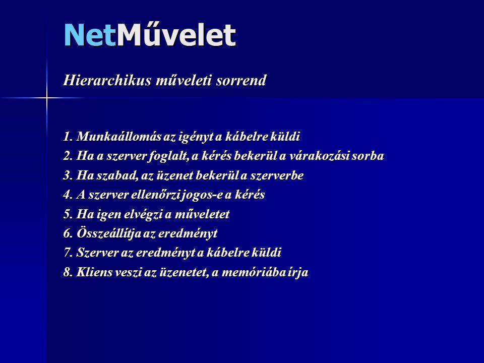 NetMűvelet Hierarchikus műveleti sorrend 1. Munkaállomás az igényt a kábelre küldi 2. Ha a szerver foglalt, a kérés bekerül a várakozási sorba 3. Ha s