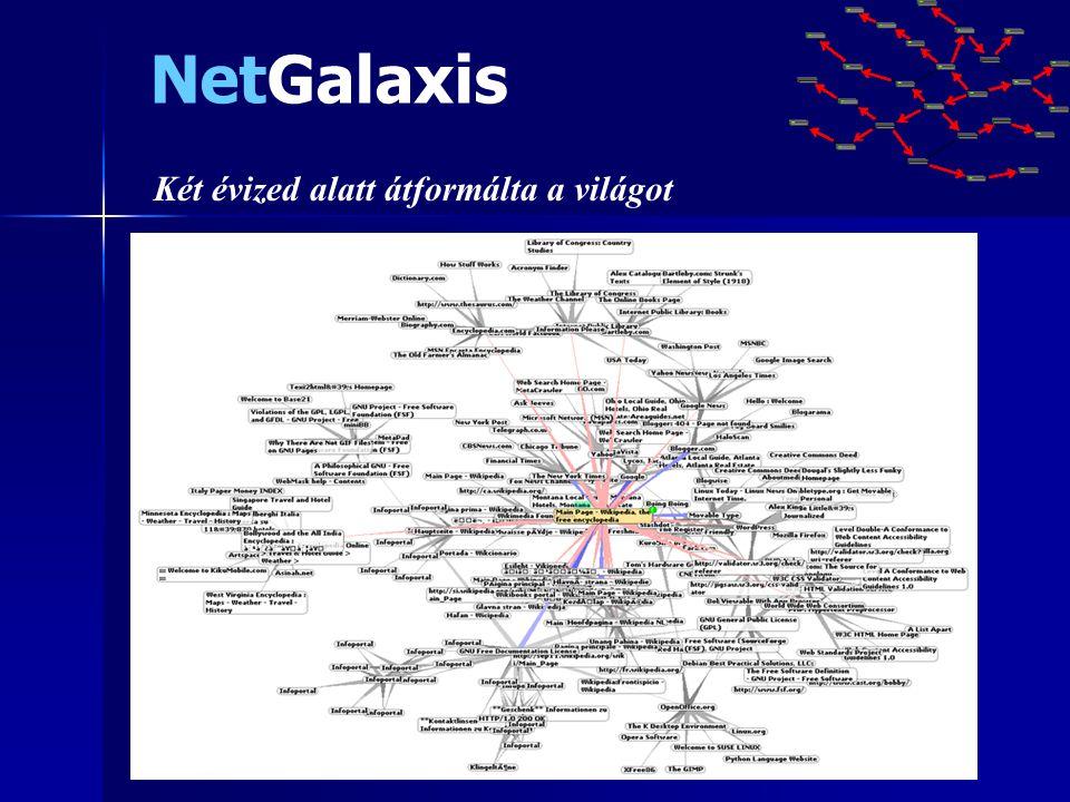 NetTöri Kezdetben vala a nagygépek hoszt-terminálja  1940 adatátvitel: George Stibitz telexen 2 gép közt  1962 ARPA Intergalactic Network – Time Sharing-elv >> nagygépek jobb kihasználása több terminállal IBM, DEC, Honeywell  1969 ARPANET: NCP >> 1976-79 TCP/IP Oszt jöttek az igények komolyabb adatcserére  1974 IBM: SNA – Systems Network Architecture Virtual Telecommunications Access Method (VTAM) Advanced Peer-to-Peer Networking (APPN) >> nagygépek közti adatátvitel és kommunikáció  1975 DECnet: DPD-1 minigépek P2P hálója  1976 X.25 ITU: profi adatforgalom >> Compuserve