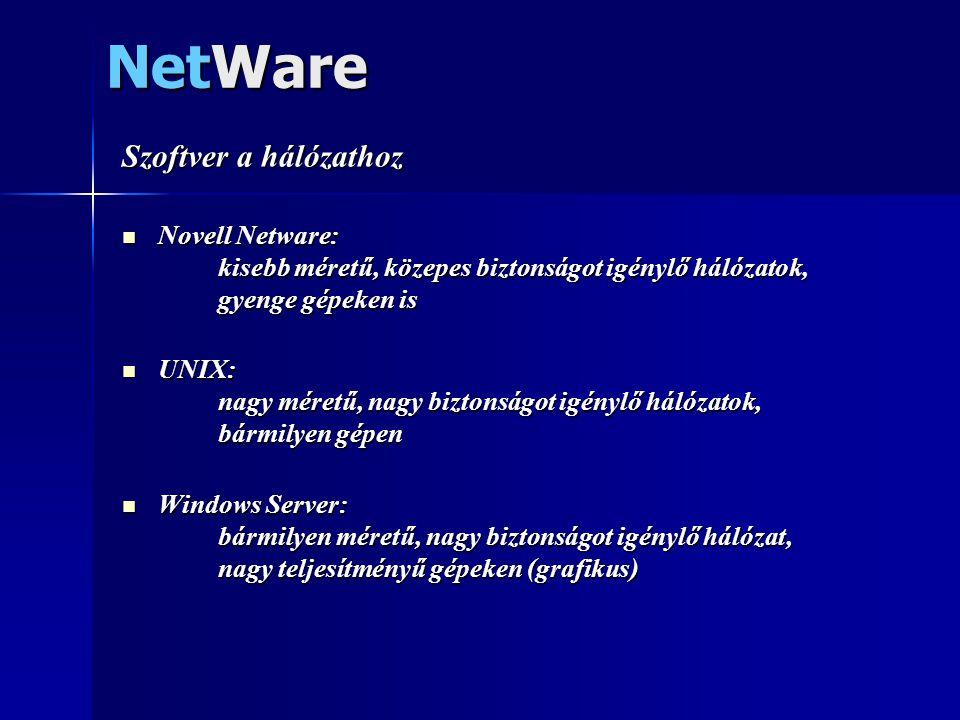 NetWare Szoftver a hálózathoz  Novell Netware: kisebb méretű, közepes biztonságot igénylő hálózatok, gyenge gépeken is  UNIX: nagy méretű, nagy bizt